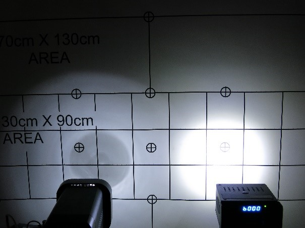 unilux xenon vs led